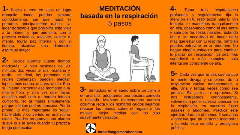 Meditacióninfografia (1)